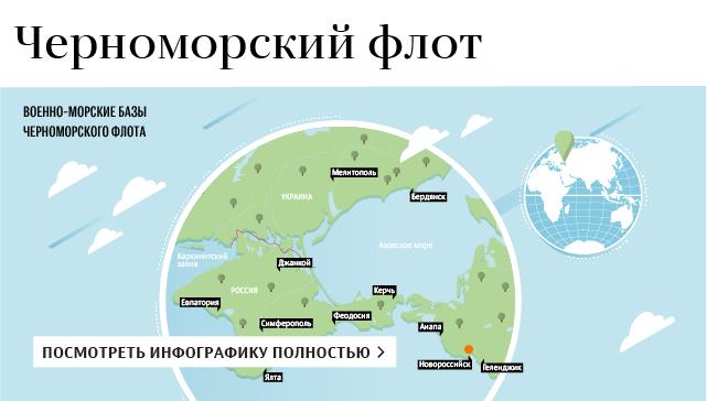 La flotte de la mer Noire